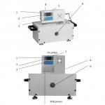เครื่องวัดแรงบิด (Digital Torque meter Middle measuring range) รุ่น ANL-50P,ANL-100P,ANL-200P,ANL-500P