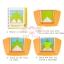 Colorful เกมวางสีสร้างภาพตามแบบ เข้าสาธิตไม่ควรพลาด thumbnail 2