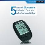 Glucosure Autocode ติด 1 ใน 4 อันดับของเครื่องตรวจน้ำตาลที่ดีที่สุด