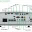 H1185HD ความสว่างสูง: 2500 ANSI Lumens ความละเอียด: 1080p (1920x1080) อัตราความคมชัด: 10,000:1 อายุหลอดภาพนานถึง: 5,000 Hours (Eco Mode) สนใจโทรเลย 0955397446 คุณกิ่ง thumbnail 7