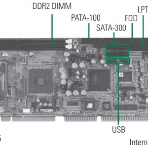 SBC81206 LGA775 Intel Core2 Duo PICMG 1.0