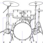 VST Drummer